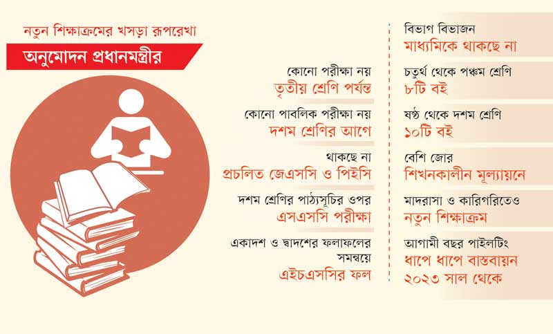 Irabotee.com,irabotee,sounak dutta,ইরাবতী.কম,copy righted by irabotee.com,The education system is changing